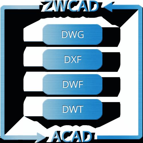 ZWSOFT Schweiz GmbH